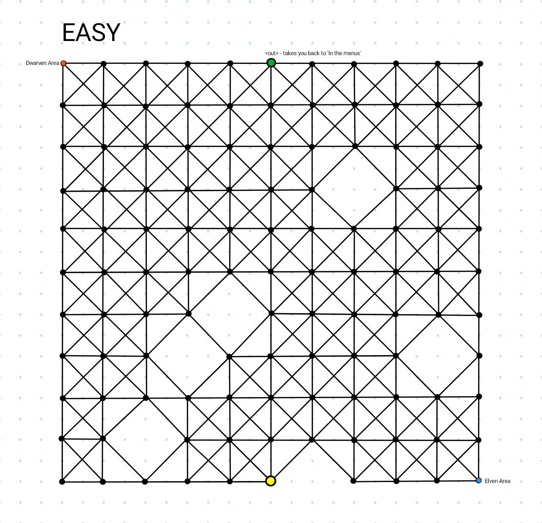 Map of 3Kraft Easy Level