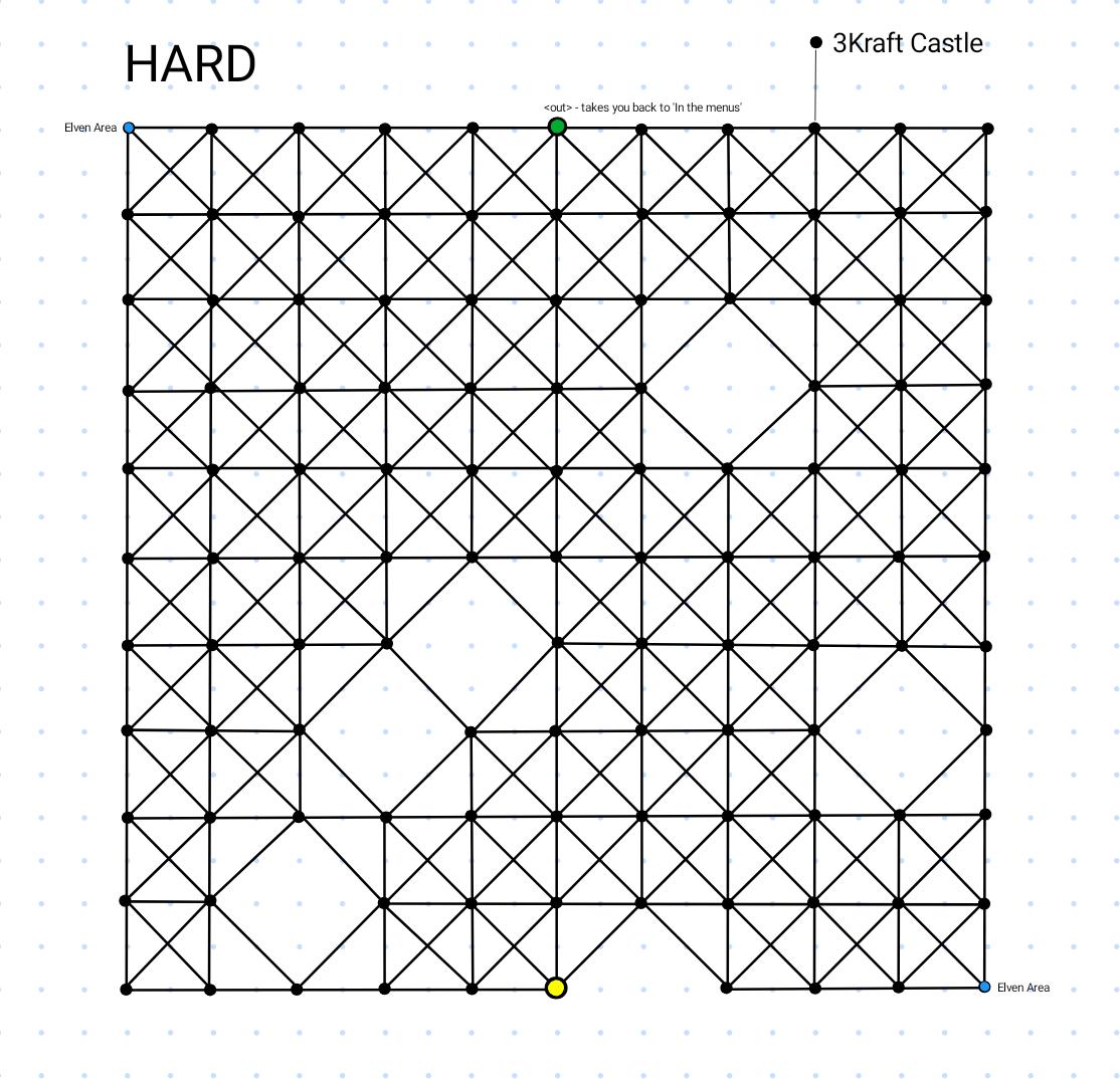 Map of 3Kraft Hard Level