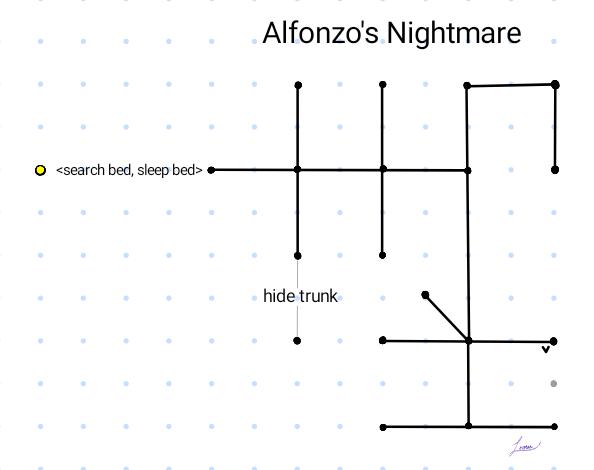 Map of Alfonzo's Nightmare