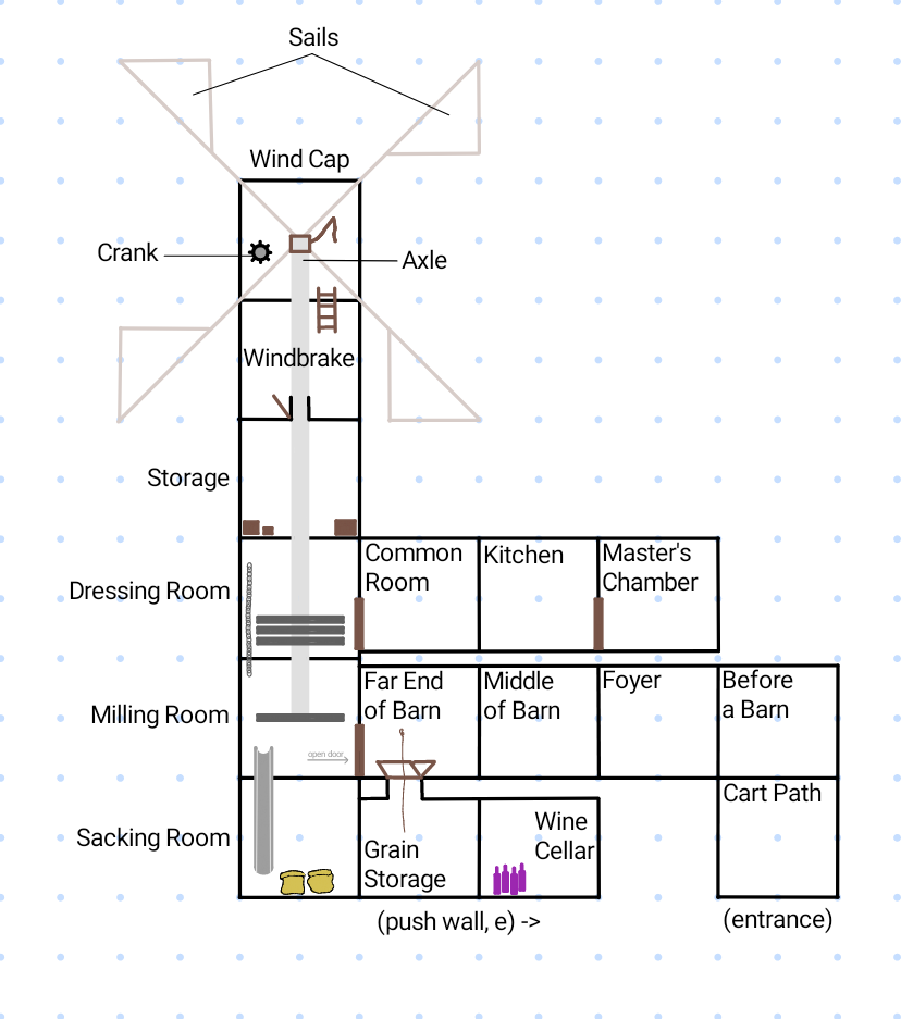 Map of Aruwin's Windmill
