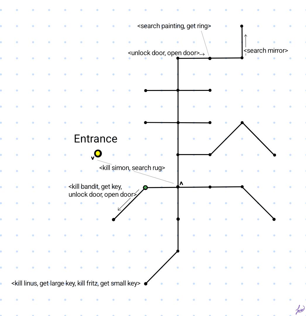 Map of Bandit Hut