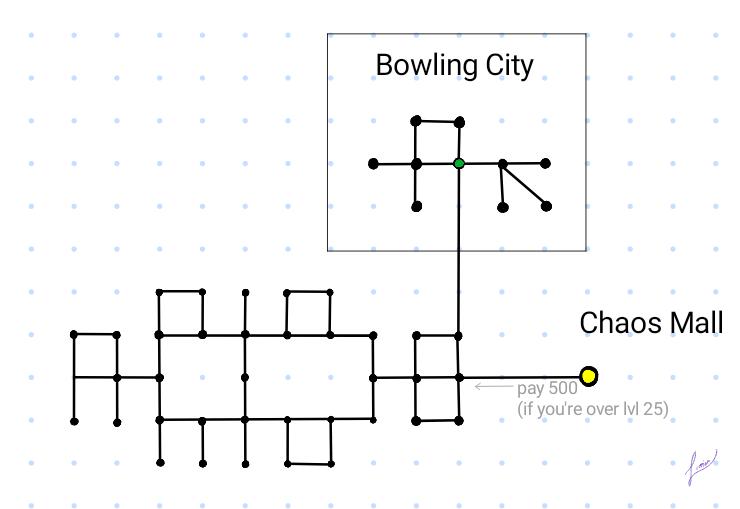 Map of Bowling City inside Chaos Mall