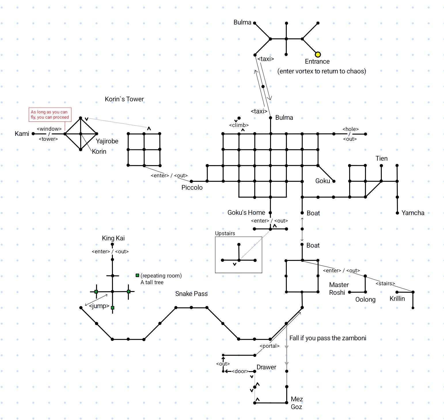 Map of Dragonball Z
