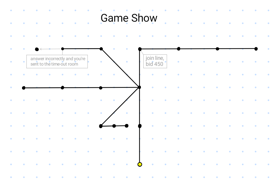 Map of Game Show