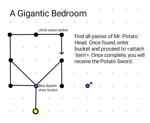 Map of A Gigantic Bedroom