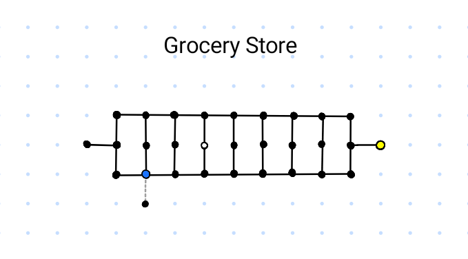 Map of Grocery Store