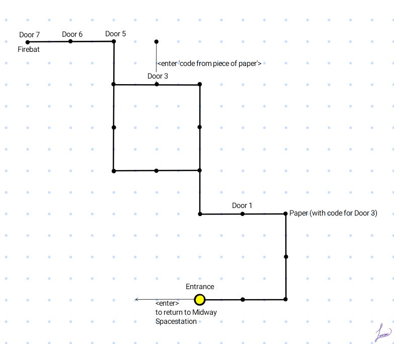 Map of Starcraft:Broodwar