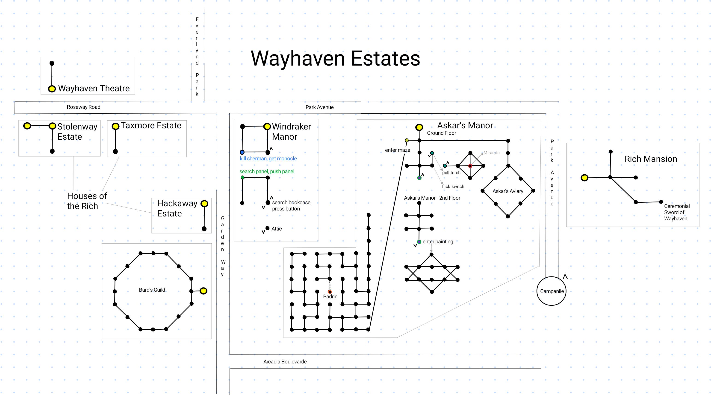 Map of Wayhaven Estates